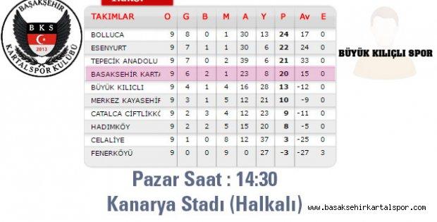 Maç Var.Başakşehir Kartalspor-Büyük Kılıçlıspor